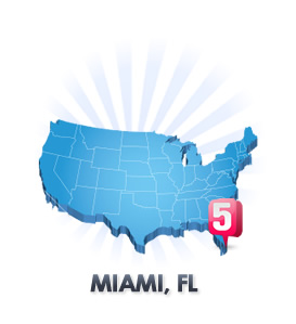 Florida Web Hosting