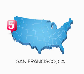 San Francisco, California Web Hosting